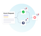Grants Management Solution for Foundations